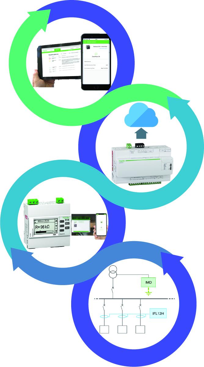Hệ thống giám sát cách điện phòng mổ bệnh viện